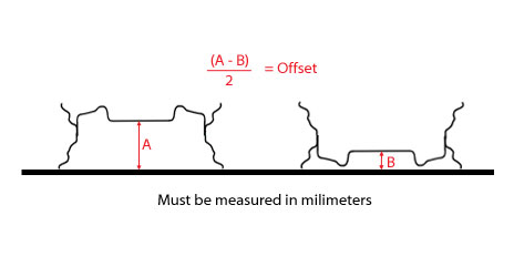 Measure wheel offset diagram