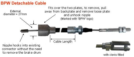 BPW Bowden Cable Identification Diagram