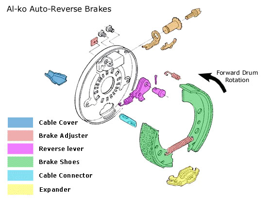Brake Exploded Diagram