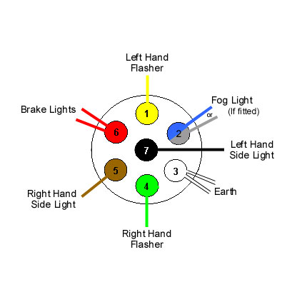 Daxara 12N Socket Wiring Diagram