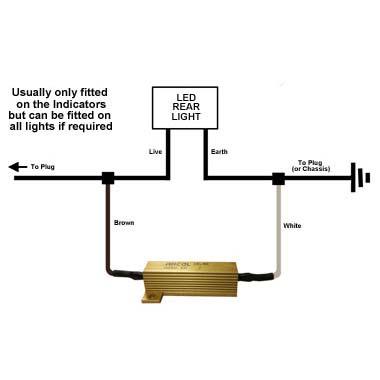 Load ballast Resistor for LED lights