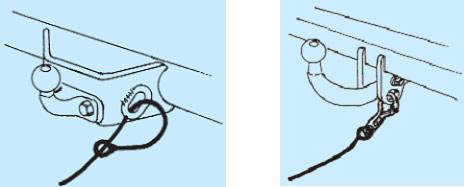 Breakaway Cable Fixing Loop Diagram